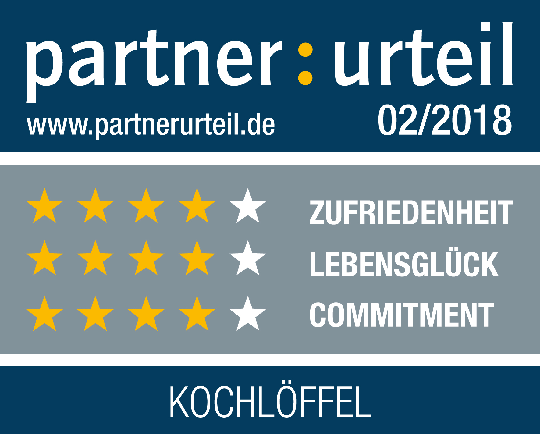 Partnerurteil_Siegel_END.jpg
